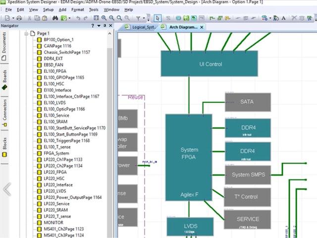 Multi board system design