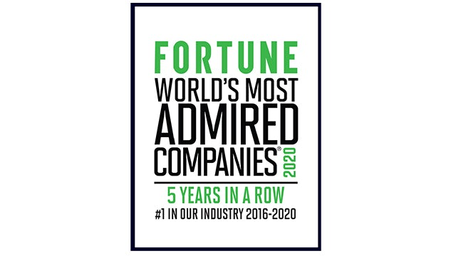 Fortune Worlds Most Admired Companies  - 2020