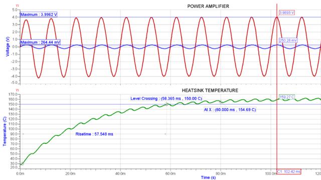 Analog mixed-signal analysis