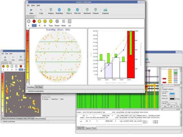 Tessent YieldInsight screenshots | Tessent YieldInsight significantly reduces cycle time to root cause of yield loss by statistically analyzing diagnosis data to identify and separate systematic yield limiters before any failure analysis is done.