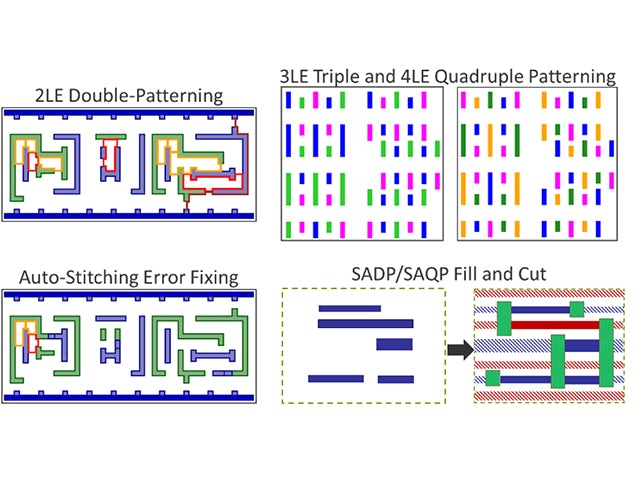 Examples of multi-patterning technologies | The Calibre Multi-Patterning tool provides signoff-quality solutions for all multi-patterning design methodologies.