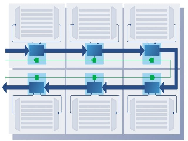 Illustration of the Tessent Streaming Scan Network architecture   Tessent Streaming Scan Network packetizes test data to dramatically reduce DFT implementation effort and reduce manufacturing test cost.