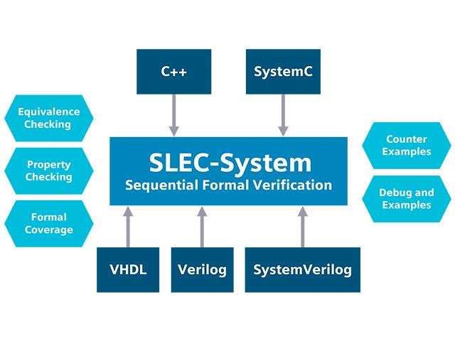 slec system manual promo