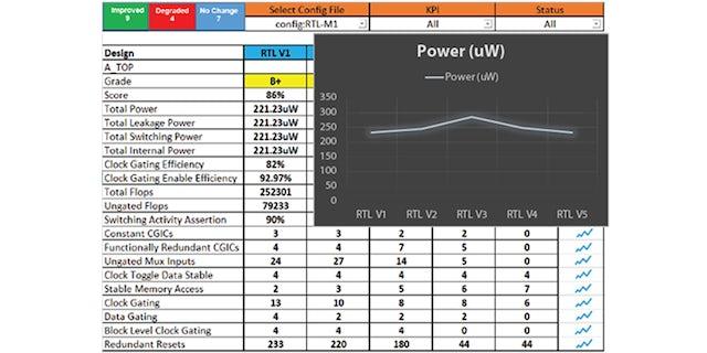 metrics-driven-power-ip-qualification-lp-feature-640x360